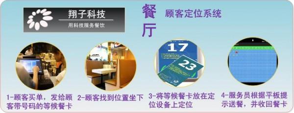 翔子餐厅顾客定位系统